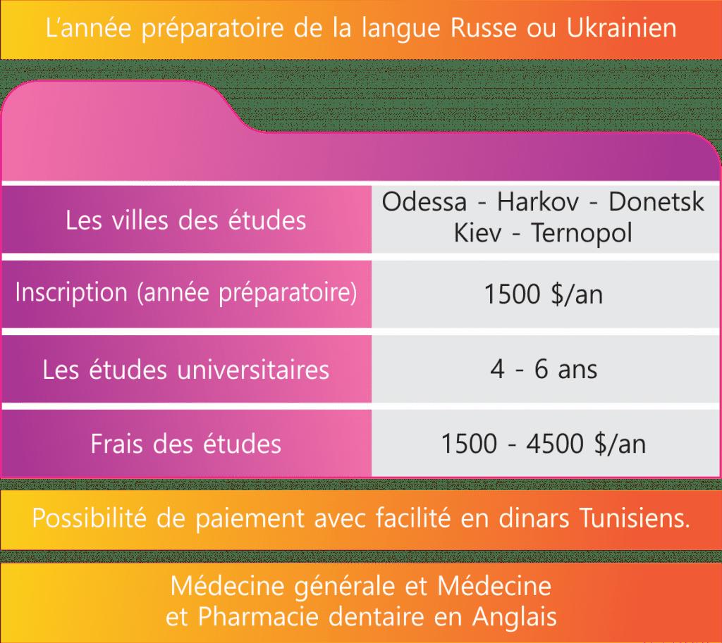 Société internationale de services et études supérieures